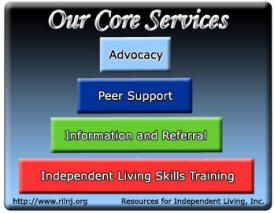 Our core services are Independent living skills training. information and referral. peer support. and advocacy
