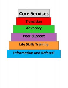 core-service-sign-website-1